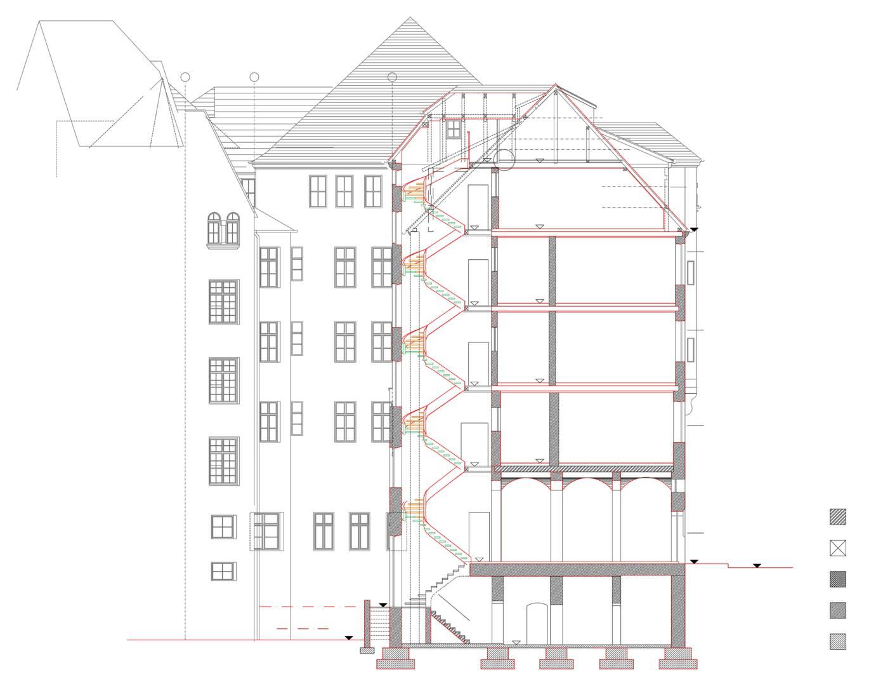 Modernisierung Sanierung Eines Denkmalgeschutzten Mehrfamilienhauses